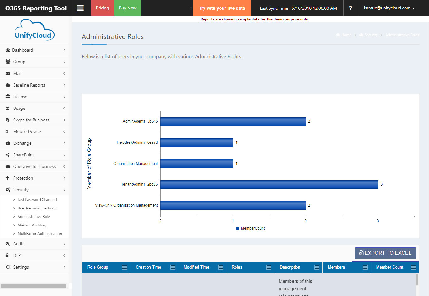 office 365 analytical dashboards
